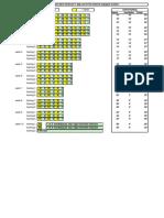 Loopschema 0-5 km 2011.pdf