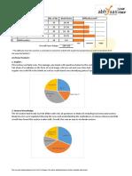 Abhyaas AILET 2016 Analysis