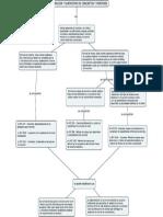 Programacion y Suministro de Concretos y Morteros
