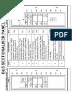 Bus Sectionaliser Panel