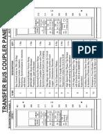 TRANSFER BUS COUPLER PANEL.pdf