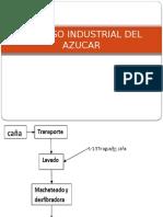 Proceso Industrial Del Azucar