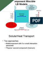 Multicomponent LBM Method