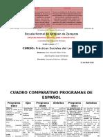 Cuadro Comparativo Programas de Español