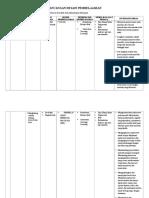 Rancangan Desain Pembelajaran Kelompok 2