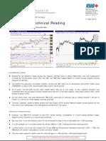 Market Technical Reading - Still Vulnerable To Downside Risk... - 11/5/2010