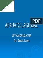 Aparato Lagrimal Imagenes