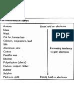 Electrostatics Series