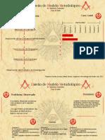 Diseño de Modelo Metodológico (ejericio)