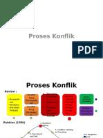 PPT Proses Konflik Dan Strategi Penyelesaian Konflik [Last]