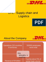 172838267 Dhl Supply Chain