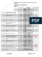 BS Software Engineering  (Evening) Final Year Projects Proposal Final  List.