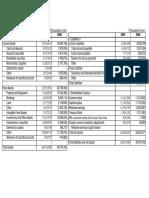 MOS_FY09_financial_data.pdf