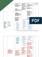 Analisis Programa de Formacion