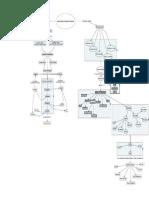 Mapa Conceptual - Reclutamiento y Selección de Personal