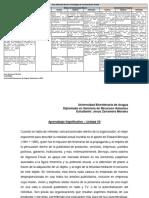 Uso Adecuado de las Tecnologías de Comunicación Actual (Gerencia Organizacional)