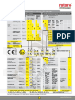 ATEX Electric Equipment Classification Labelling