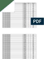Consulta Aos Percentis Do Coeficiente de Rendimento Academico CRA1