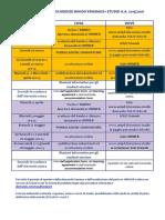 Calendario Scadenze 201516 Per Web1