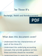 The Three Rs Accounting