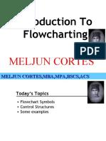 MELJUN CORTES_ALGORITHM_by_FlowCharting
