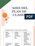 7.6 Fases Del Plan de Clases