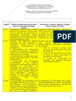 Modelo Para Fichamento (1)