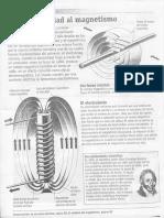 Fundamentos elementales de Electromagnetismo