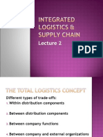 Integrated Logistics & Supply Chain Lect2