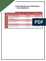 Details of UKAS Recalibration Due of Mechanical Test Equipments