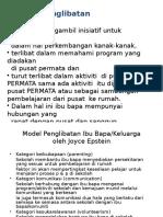 Model Penglibatan Ibu Bapa