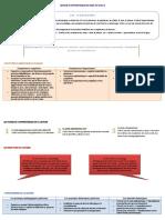 Chapitre 5 Dida Franc3a7ais Lecture Et Apprentissage Du Code Au Cycle 2