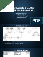 Diagram ER & Class Diagram Restoran