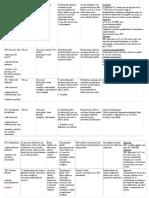 Tabel Penal Serviciu (1)