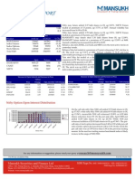 Analysis on Derative Trading by Mansukh Investment & Trading Solutions 11/5/2010