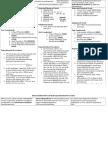 HyperBranched Dendrites Experimental Procedure