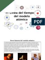 Breve Historia Del Modelo Atómico
