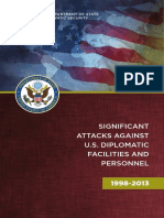 Significant Attacks Against U.S. Diplomatic Facilities and Personnel, 1998-2013