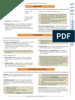 FinQuiz - Curriculum Note, Study Session 4-6, Reading 13-21_Economics