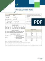 ap biology formula chart