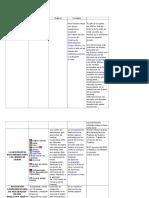 Acuerdos en LATINOAMERICA (3).docx