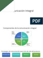 Comunicación Integral de marketing