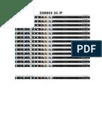 2G IP Migration Steps... (1)