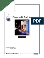 Oil Analysis Tables.pdf