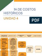 Unidad 4 Sistema de Costos Historicos