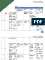 Calendarización+Didáctica+I+2016