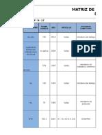 Matriz de Requisitos Legales Bordados Diego Andresd(1)
