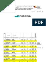 Calificaciones 1° lapso pendientes.docx