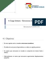 4. Teorema Carga Unitaria - Estructuras Isostáticas