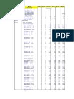 Estructuras (Hasta Columnas)